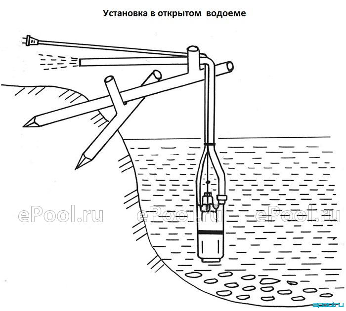 Погружной вибрационный насос