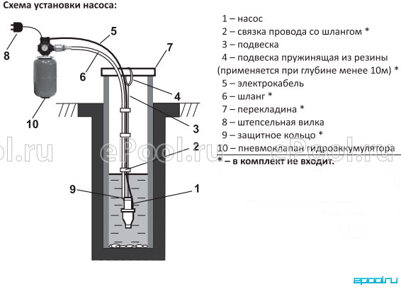Насосная станция на базе вибрационного насоса своими руками