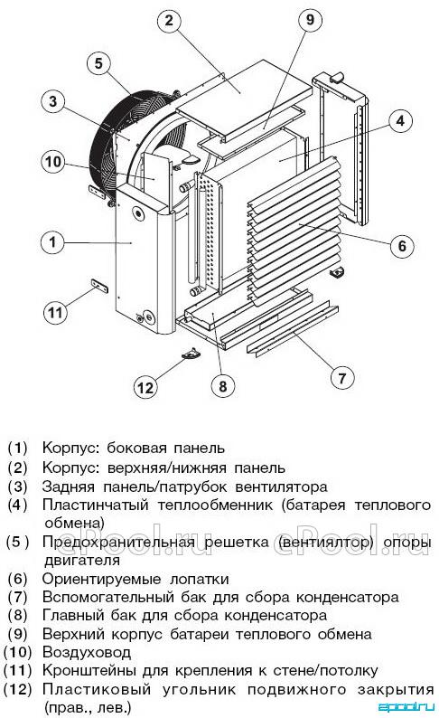 Схема настенного монтажа