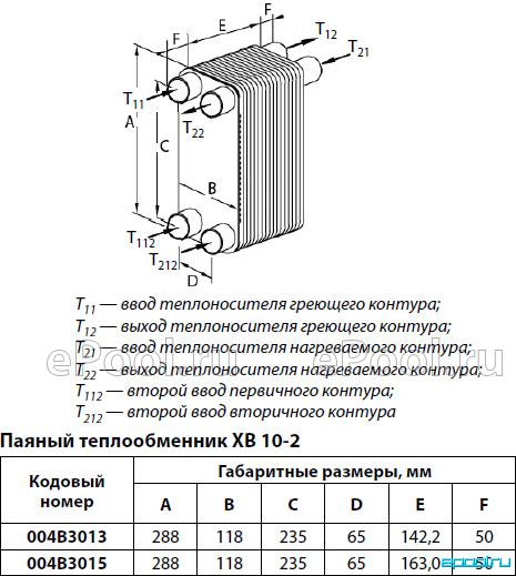 теплообменник в процессе низкотемпературной сепарации
