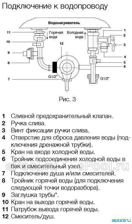 Electrolux ewh 50 centurio dl h схема