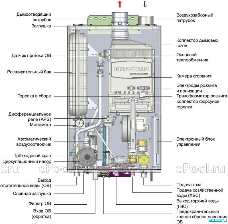 Где купить теплообменник для газового котла навьен теплообменники водоводяные до 100 квт