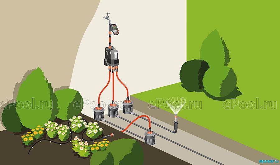 Система автоматического полива огорода