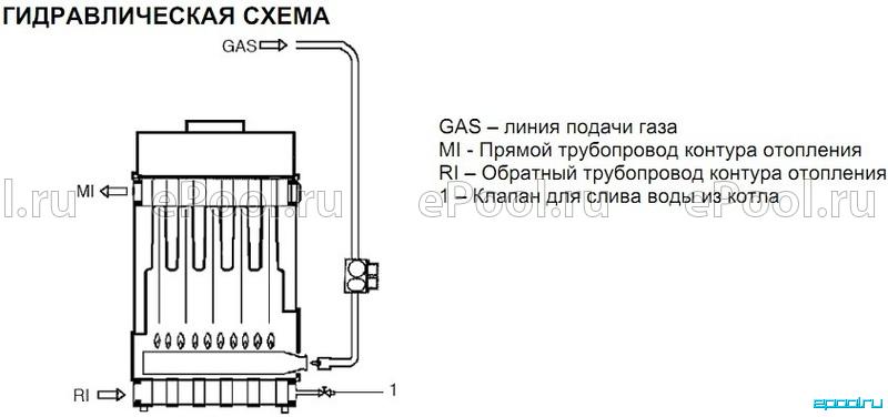 Описание: Узел для подключения радиаторов к системе отопления на белом фоне, фото.  Операция тайфун 1941, Коррупция в...