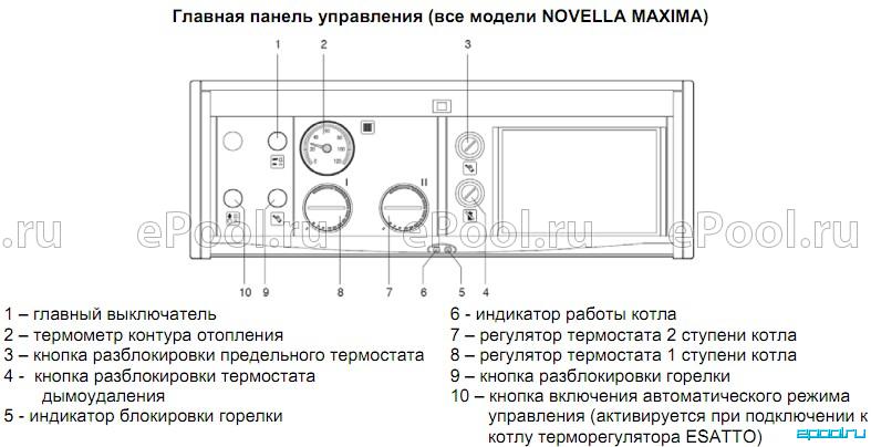 Газовый котел одноконтурный напольный Beretta Novella Maxima 244 RAI, артикул NOVELLA MAXIMA 244 RAI купить в Москве Интернет-ма