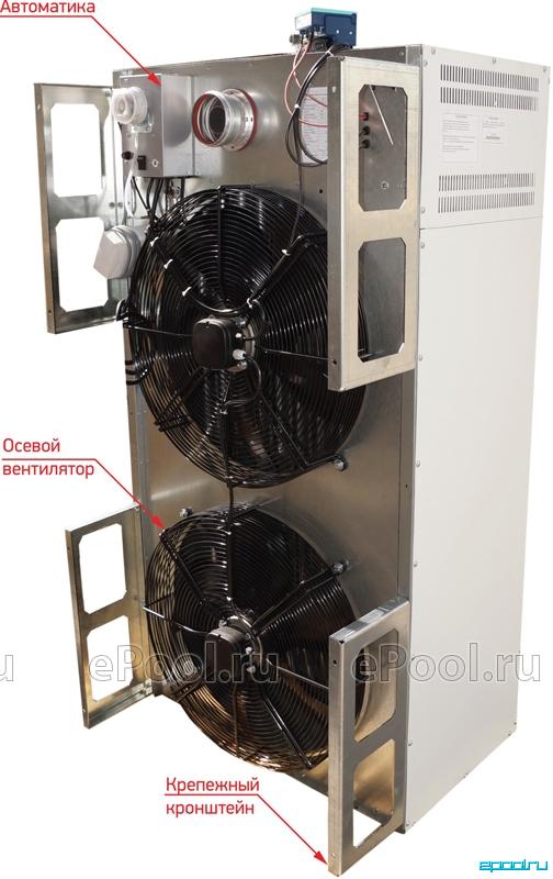 Тепловые завесы КЭВ серии 700 газовые