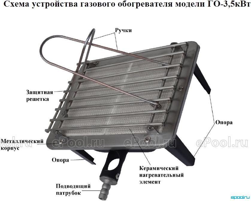 Обогреватель Умница ТКП-2кВт L4694