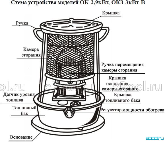 Обогреватель Умница ОМВ-11с-2,9кВт Grey