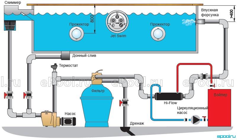 Как подключить теплообменник в бассейн Пластинчатый теплообменник Thermowave EL-400 Великий Новгород