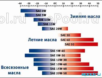 Снегоуборщики село Комсомольское (рц) Снегоуборщики г. Северобайкальск