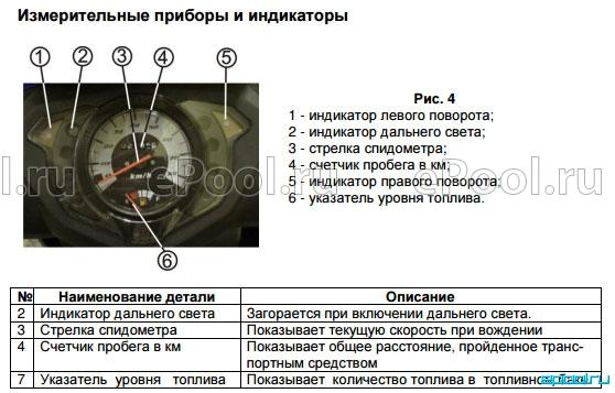 Путеводитель по бюджету красноярского края.