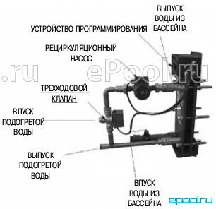 Теплообменник astral Кожухотрубный испаритель Alfa Laval DH3-272 Калуга