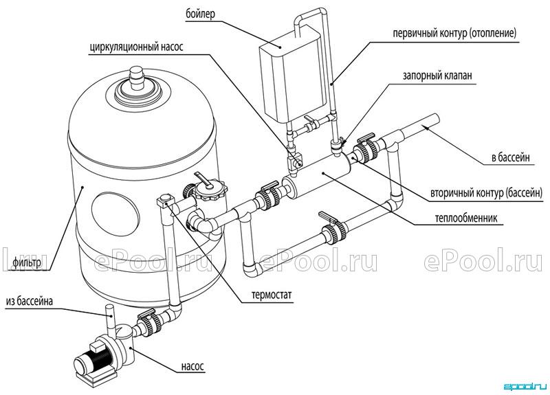 Теплообменник аквасектор 40 квт характеристики вид в разрезе Пластинчатый теплообменник Машимпэкс (GEA) VT130 Анжеро-Судженск