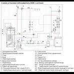 Накопительный водонагреватель косвенного нагрева Elbi BSM 800 FI310.